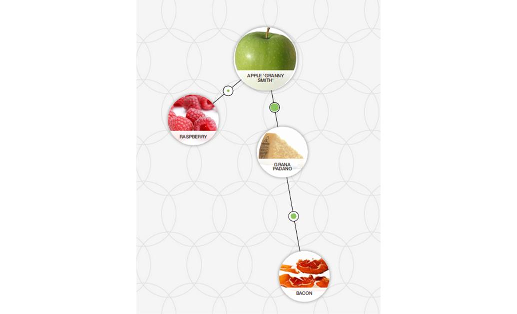 apple raspberry bacon parmesan
