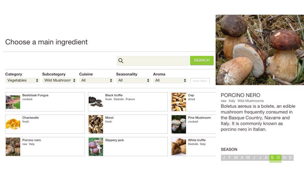 foodpairing porcino wild mushroomcombinations