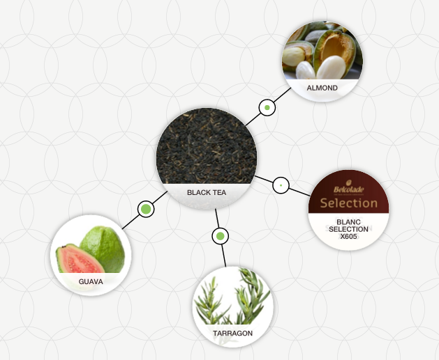 http://blog-assets.foodpairing.com/2016/03/FP-Black-Tea-Macarons-with-Guava-Tarragon-Crème.png