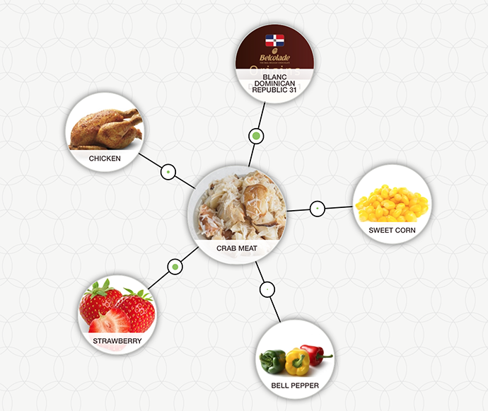 http://blog-assets.foodpairing.com/2016/05/Crab-Burger-tree.png