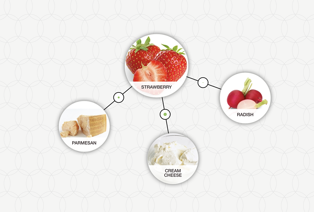 https://blog-assets.foodpairing.com/2017/12/Choux-Strawberry-Tree.png