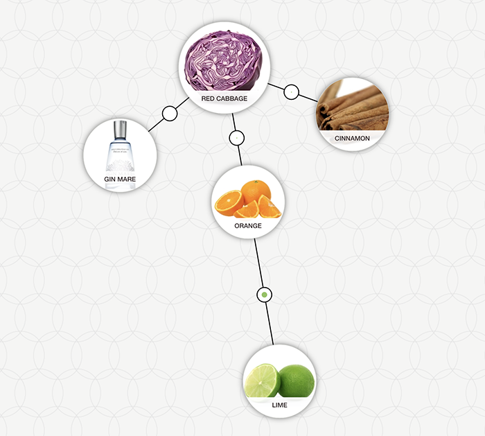 https://blog-assets.foodpairing.com/2018/01/Red-Cabbage-Cocktail-Tree-700.png